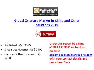 Global Xylanase Market in China and Other countries 2015