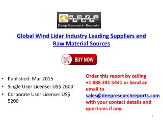 Research Report on Global Wind Lidar Industry