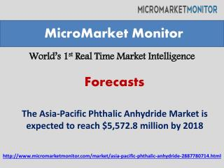 Asia Pacific Phthalic Anhydride Market Forecast-2018