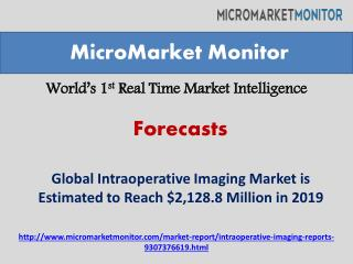 The Global Intraoperative Imaging Market is Estimated to Rea