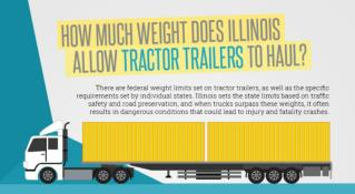 How much weight does Illinois allow Tractor Trailers to haul