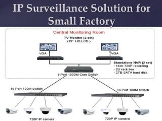 IP Surveillance Solution for Small Factory