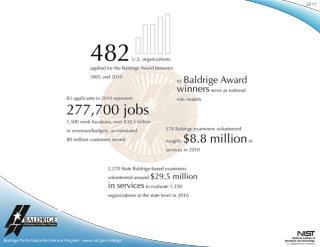 Malcolm Baldrige National Quality Award