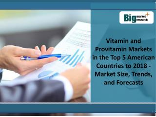 Vitamin and Provitamin Market Size, Trends, and Forecasts 20
