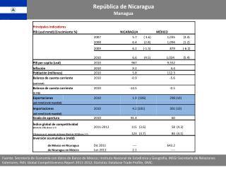 Fuente: Secretar a de Econom a con datos de Banco de M xico; Instituto Nacional de Estad stica y Geograf a, INEGI Secret
