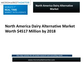 North America Dairy Alternative Market