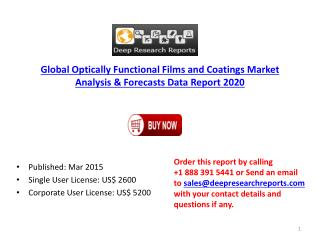 2015 Global Optically Functional Films and Coatings Industry