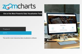 ZoomCharts Sees Global Recognition