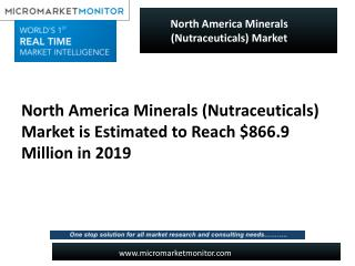 North America Minerals (Nutraceuticals) Market