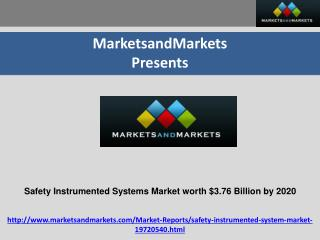 Safety Instrumented Systems Market by Component