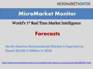 North America Nutraceuticals Market is Expected to Reach $8,