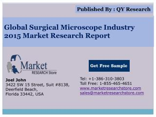 Global Surgical Microscope Industry 2015 Market Analysis Sur