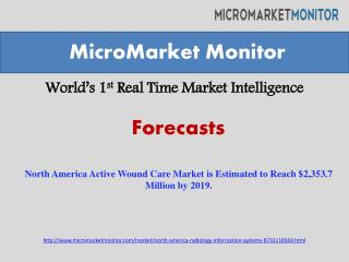 North America Active Wound Care Market