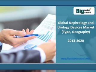 Global Nephrology and Urology Devices Market Size,Share