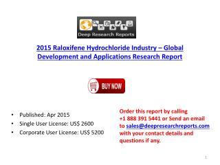 2015 Raloxifene Hydrochloride Market–Global Development and