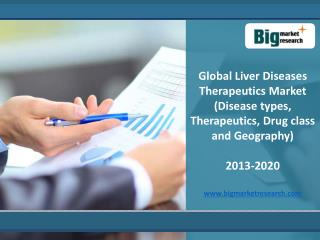 Competitive landscape: Liver Diseases Therapeutics Market