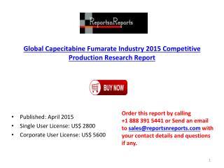Global Capecitabine Fumarate Market Forecasts 2020 & Manufac