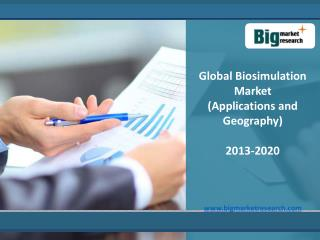 Broad coverage of Global Biosimulation Market Size 2013-2020