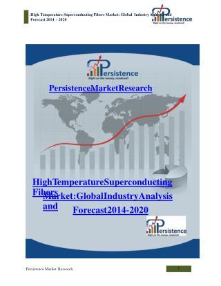 High Temperature Superconducting Fibers Market