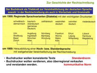 Der Buchdruck als Triebkraft zur Vereinheitlichung der deutschen Sprache sowohl  in der Rechtschreibung als auch in Wort