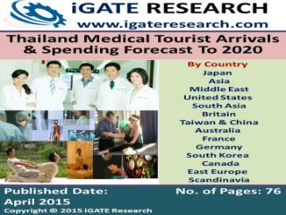 Thailand Medical Tourism Market