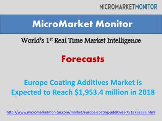 Europe Coating Additives Market Research