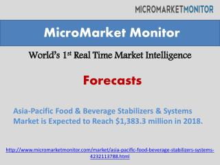 Asia-Pacific Food & Beverage Stabilizers & Systems Market is
