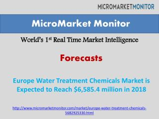 Europe Water Treatment Chemicals Market Research