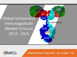 Global Intravenous Immunoglobulin Market Forecast 2014-2021