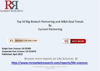 Big Biotech Partnering and M&A Deal Trends (Top 50)