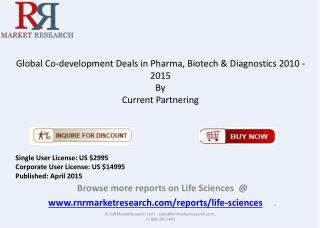 Co-development Deals in Pharma & Biotech Market Overview