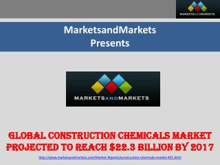 Global Construction Chemicals Market Projected to Reach 22.3