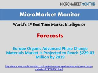 Europe Organic Advanced Phase Change Materials Market