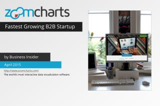 Business Insider: ZoomCharts the Fastest Growing B2B Startup