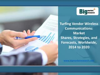 2015-2021 Turfing Vendor Wireless Communications Market Size