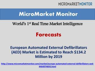 European Automated External Defibrillators Market by 2019