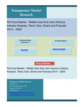 Pet Food Market - Middle East And Latin America Industry Ana