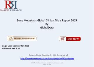 Bone Metastasis Global Clinical Trials Overview 2015