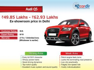 Audi Q5 Prices, Mileage, Reviews and Images at Ecardlr