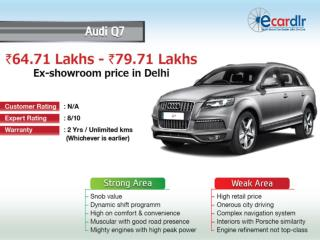 Audi Q7 Prices, Mileage, Reviews and Images at Ecardlr