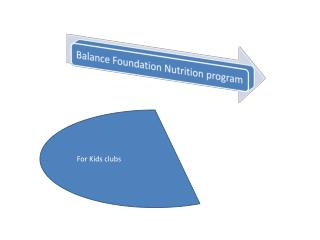 Balance Foundation Nutrition Program For Kids Clubs