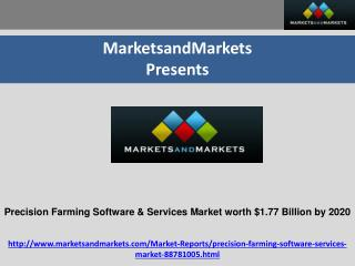 Precision Farming Software & Services Market by Software