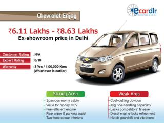 Chevrolet Enjoy Prices, Mileage, Reviews and Images at Ecard