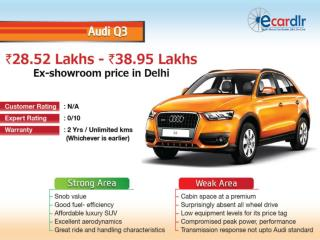 Audi Q3 Prices, Mileage, Reviews and Images at Ecardlr