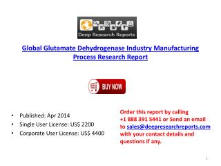 Glutamate Dehydrogenase Industry-Global and China Project Gr