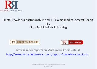 In-Depth Analysis of Metal Powders Industry