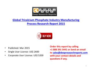 Global Tricalcium Phosphate Market Raw Material Supplier and