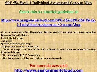 SPE 584 Week 1 Individual Assignment Concept Map