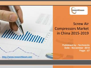 China Screw Air Compressors Market Size, Share, Trends