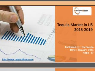 US Tequila Market Size, Share, Trends, Report 2015-2019